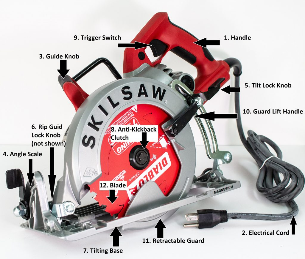 Circular Saw with labels