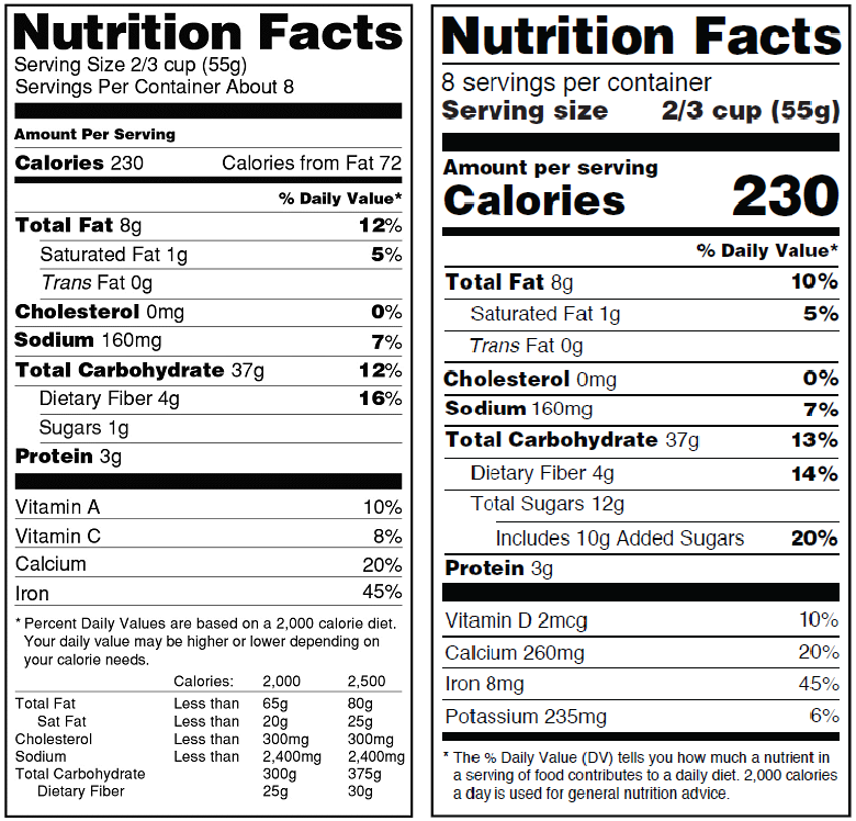 Two Nutrition Fact labels side by side