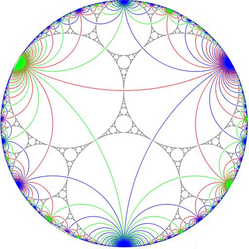 Apolleangasket symmetry